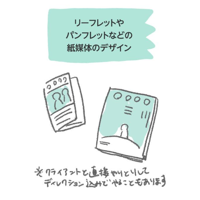 紙媒体デザイン イラスト